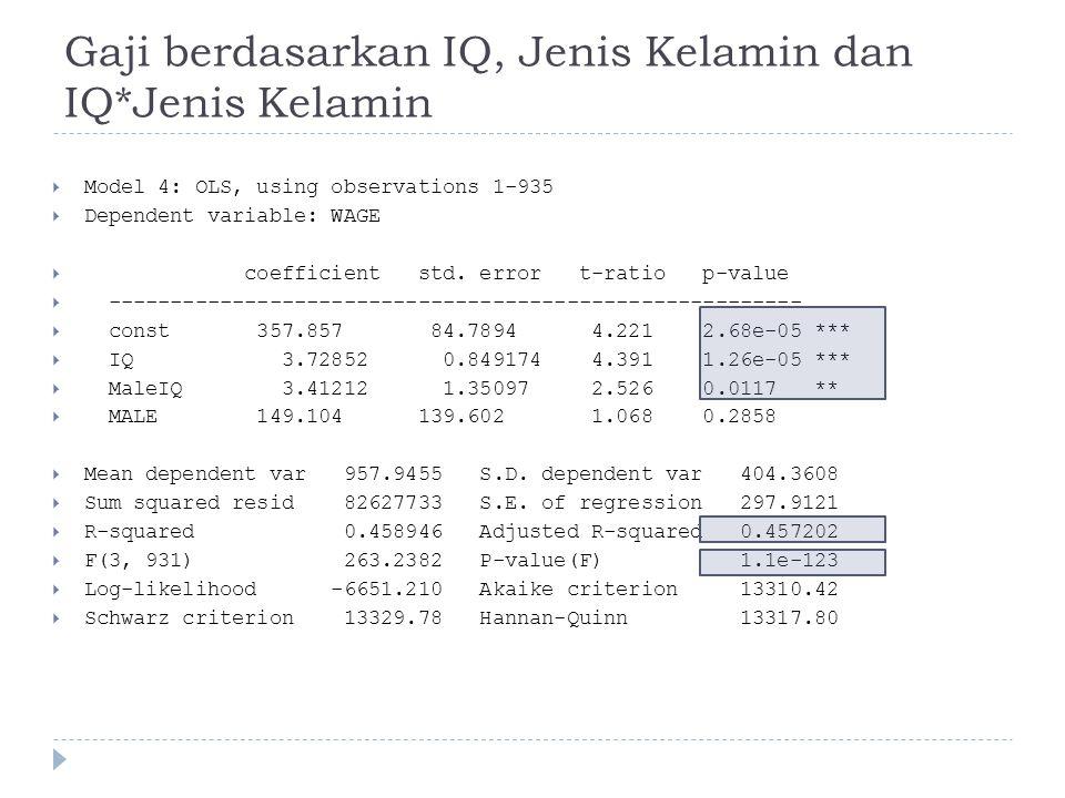 Gaji berdasarkan IQ, Jenis Kelamin dan IQ*Jenis Kelamin  Model 4: OLS, using observations 1-935  Dependent variable: WAGE  coefficient std.