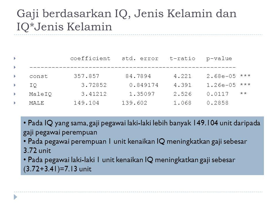 Gaji berdasarkan IQ, Jenis Kelamin dan IQ*Jenis Kelamin  coefficient std.