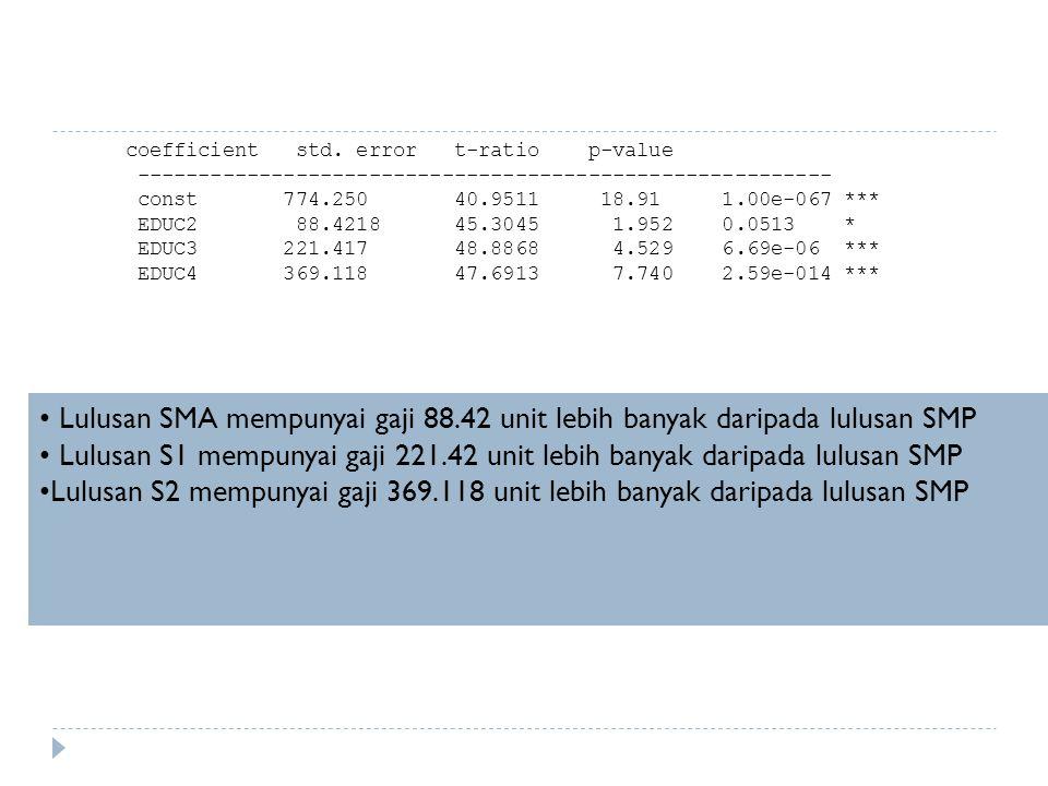 coefficient std.