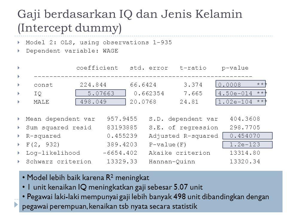 Gaji berdasarkan IQ dan Jenis Kelamin (Intercept dummy)  Model 2: OLS, using observations 1-935  Dependent variable: WAGE  coefficient std.