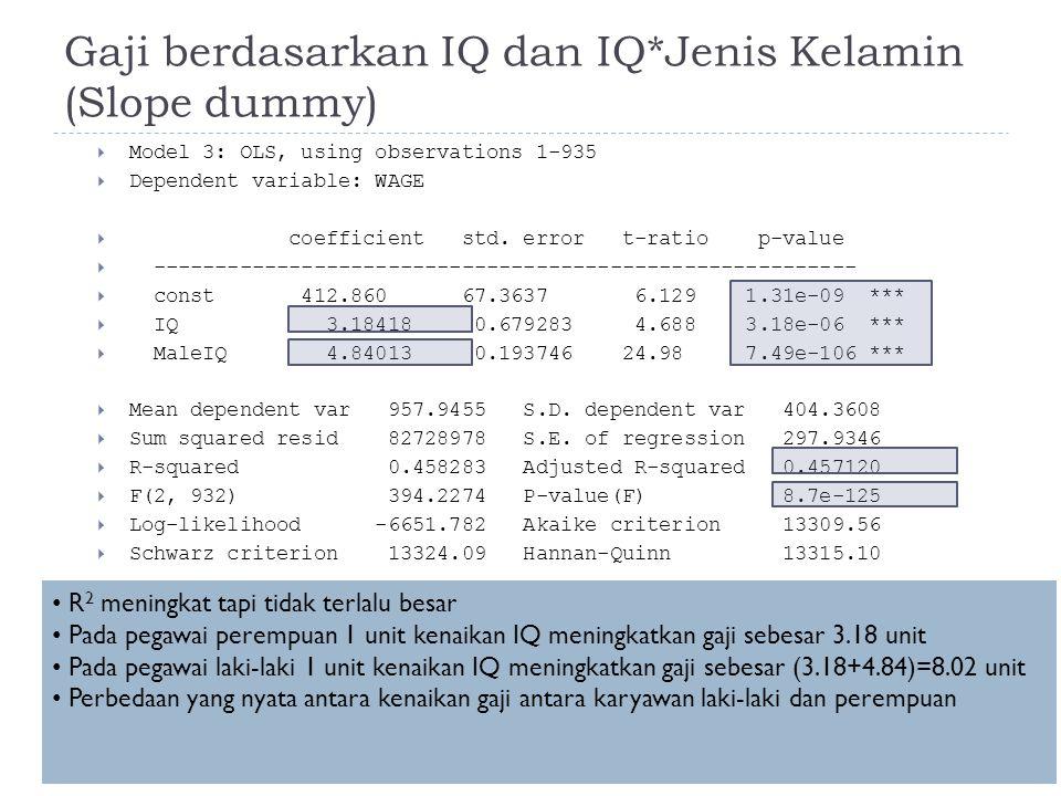 Gaji berdasarkan IQ dan IQ*Jenis Kelamin (Slope dummy)  Model 3: OLS, using observations 1-935  Dependent variable: WAGE  coefficient std.