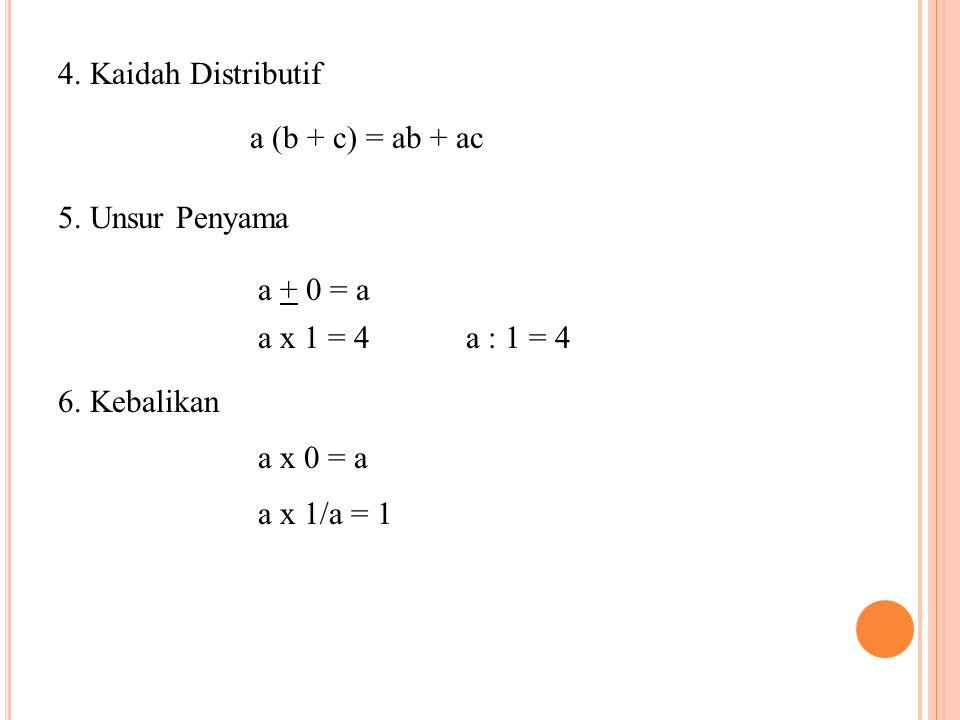 4. Kaidah Distributif a (b + c) = ab + ac 5. Unsur Penyama a + 0 = a a x 1 = 4a : 1 = 4 6. Kebalikan a x 0 = a a x 1/a = 1