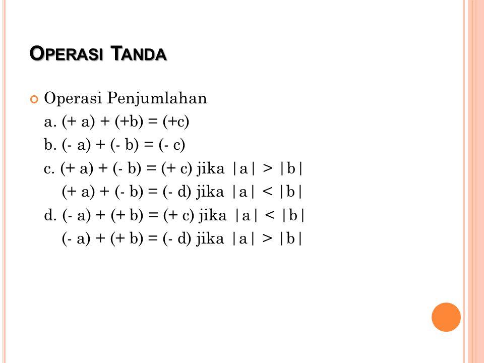 O PERASI T ANDA Operasi Penjumlahan a. (+ a) + (+b) = (+c) b. (- a) + (- b) = (- c) c. (+ a) + (- b) = (+ c) jika  a  >  b  (+ a) + (- b) = (- d) jika