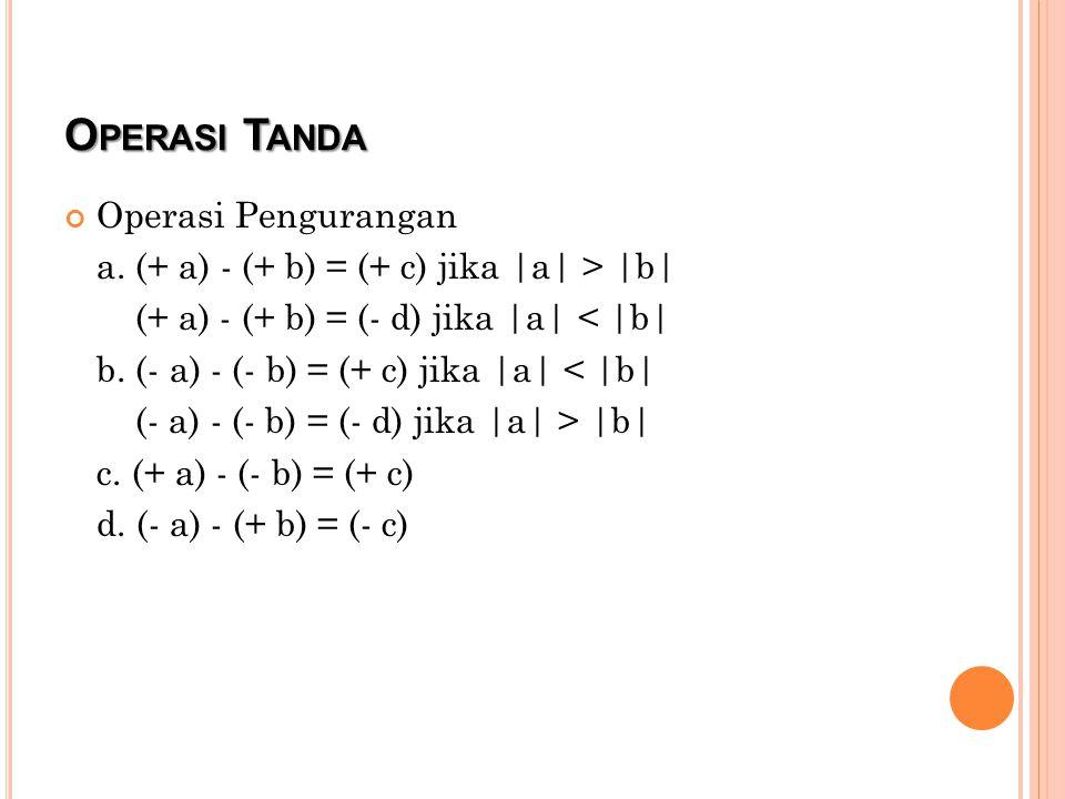 O PERASI T ANDA Operasi Pengurangan a. (+ a) - (+ b) = (+ c) jika  a  >  b  (+ a) - (+ b) = (- d) jika  a  <  b  b. (- a) - (- b) = (+ c) jika  a  <  