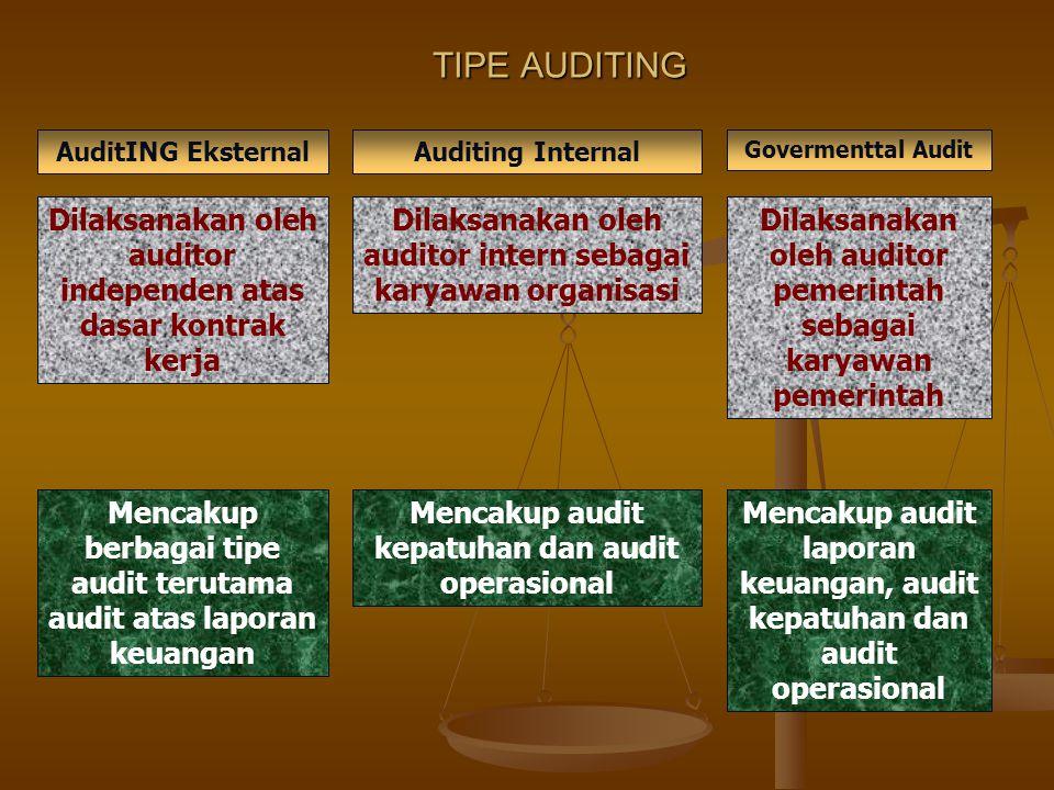 TIPE AUDIT Audit Laporan Keuangan (Finacial Statemen Audit) Audit Laporan Keuangan (Finacial Statemen Audit) Audit yang dilakukann oleh auditor indepe