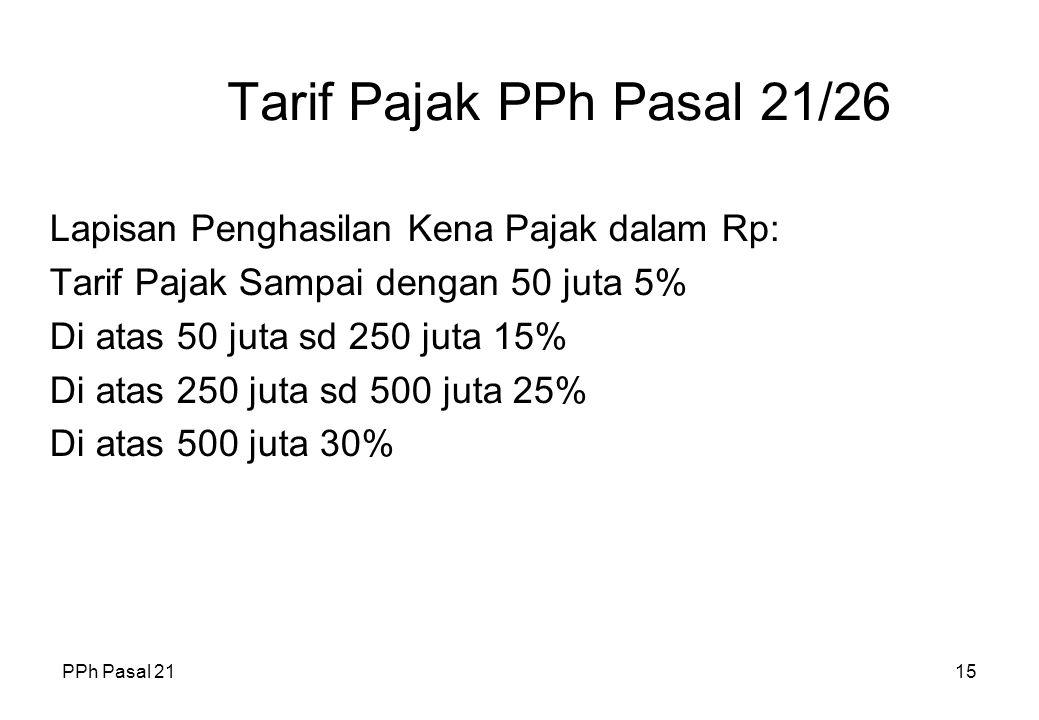 PPh Pasal 2114 Besarnya PTKP :