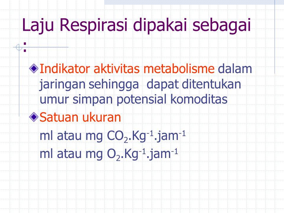Laju Respirasi dipakai sebagai : Indikator aktivitas metabolisme dalam jaringan sehingga dapat ditentukan umur simpan potensial komoditas Satuan ukuran ml atau mg CO 2.Kg -1.jam -1 ml atau mg O 2.Kg -1.jam -1