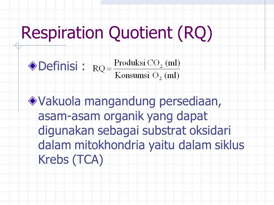 Respiration Quotient (RQ) Definisi : Vakuola mangandung persediaan, asam-asam organik yang dapat digunakan sebagai substrat oksidari dalam mitokhondria yaitu dalam siklus Krebs (TCA)