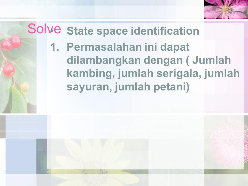 Solve State space identification 1.Permasalahan ini dapat dilambangkan dengan ( Jumlah kambing, jumlah serigala, jumlah sayuran, jumlah petani)