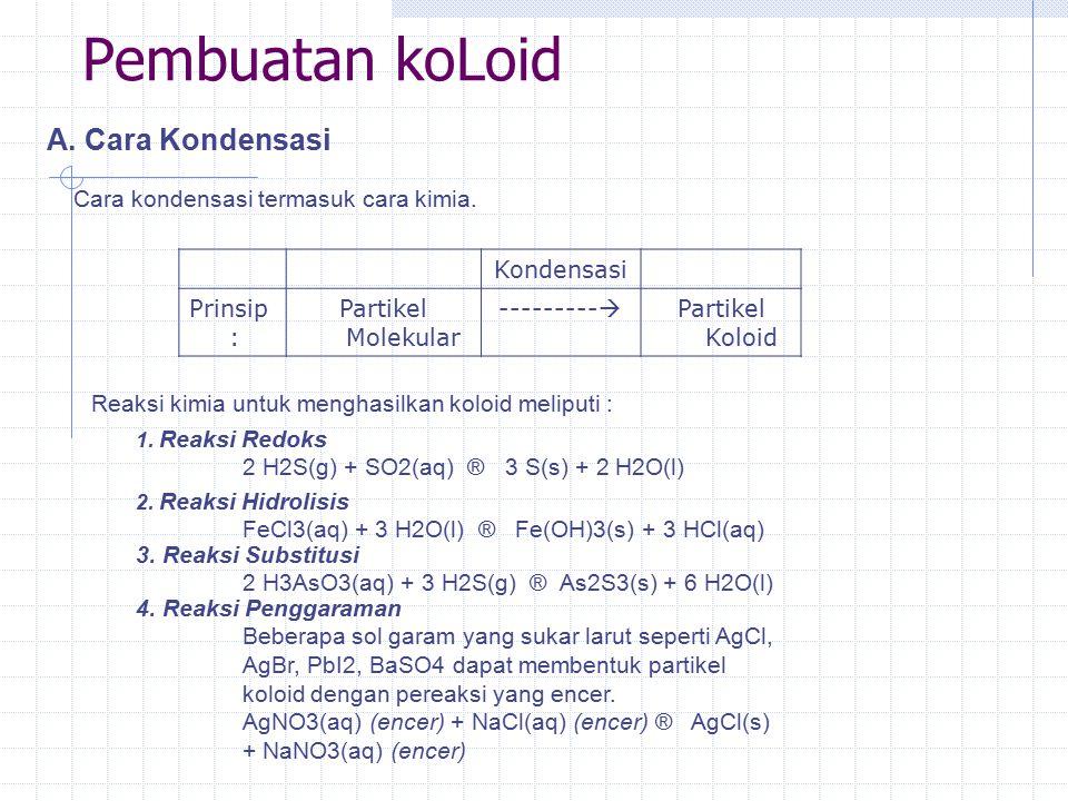 Pembuatan koLoid A. Cara Kondensasi Cara kondensasi termasuk cara kimia. Kondensasi Prinsip : Partikel Molekular ---------  Partikel Koloid Reaksi ki