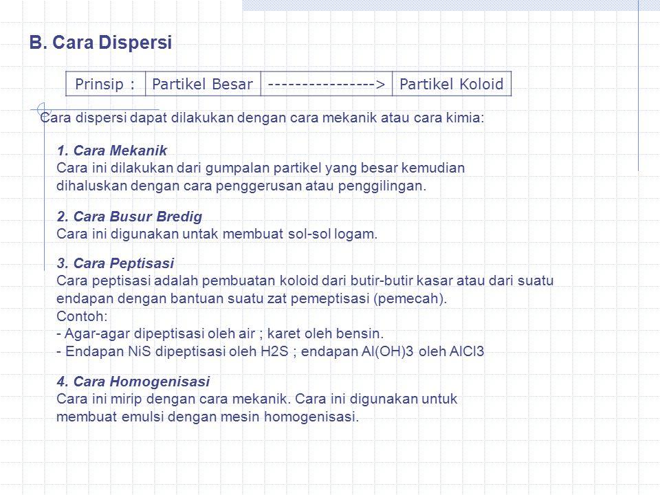 B. Cara Dispersi Prinsip :Partikel Besar---------------->Partikel Koloid Cara dispersi dapat dilakukan dengan cara mekanik atau cara kimia: 1. Cara Me