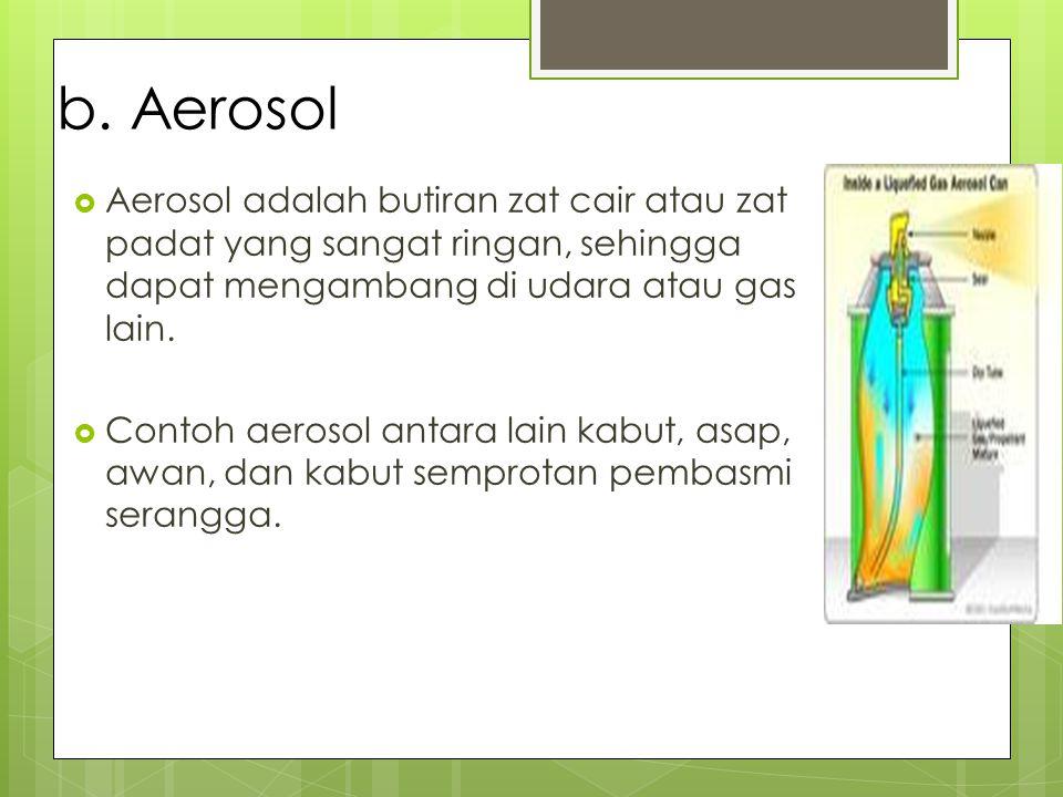b. Aerosol  Aerosol adalah butiran zat cair atau zat padat yang sangat ringan, sehingga dapat mengambang di udara atau gas lain.  Contoh aerosol ant
