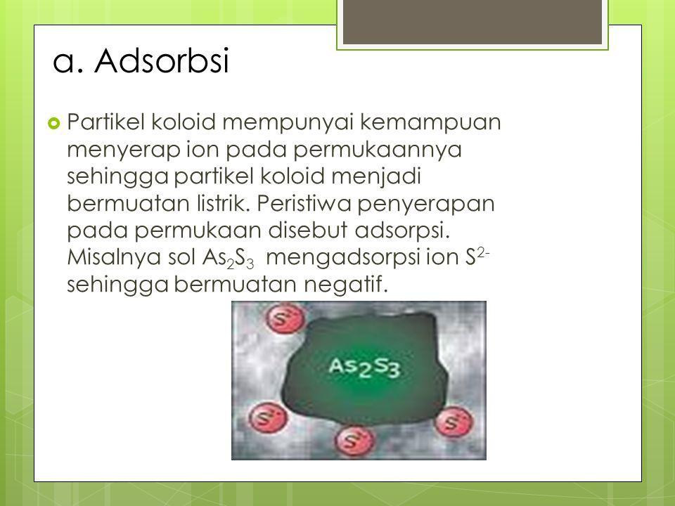 a. Adsorbsi  Partikel koloid mempunyai kemampuan menyerap ion pada permukaannya sehingga partikel koloid menjadi bermuatan listrik. Peristiwa penyera