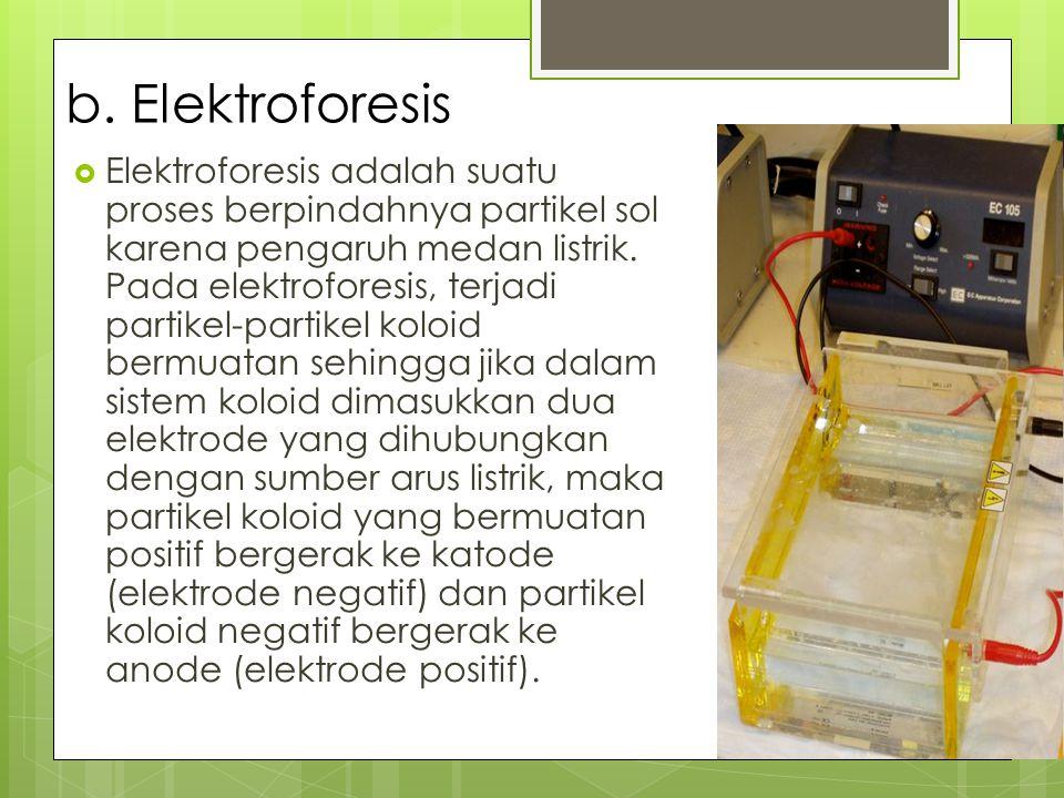 b. Elektroforesis  Elektroforesis adalah suatu proses berpindahnya partikel sol karena pengaruh medan listrik. Pada elektroforesis, terjadi partikel-