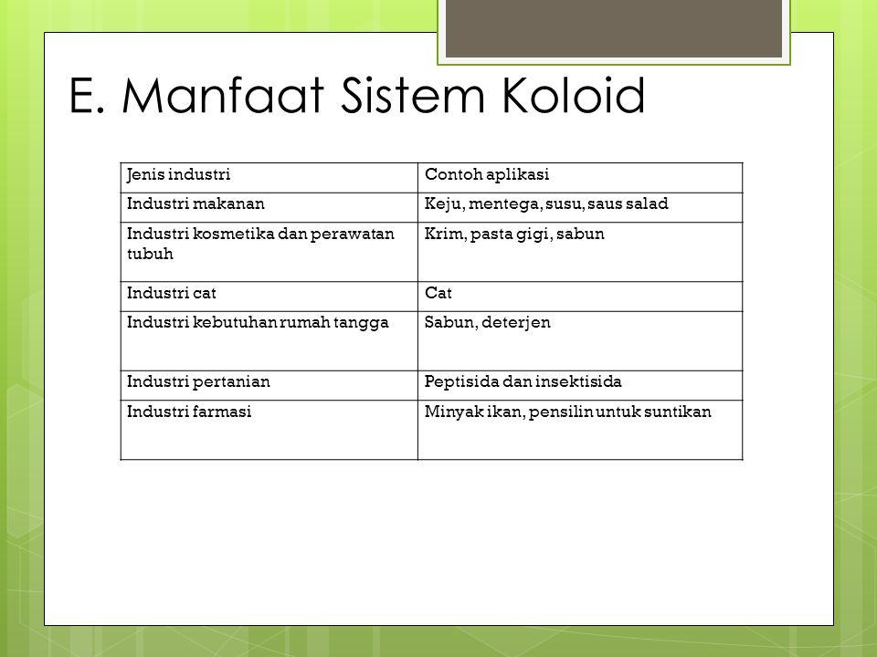 E. Manfaat Sistem Koloid Jenis industriContoh aplikasi Industri makananKeju, mentega, susu, saus salad Industri kosmetika dan perawatan tubuh Krim, pa