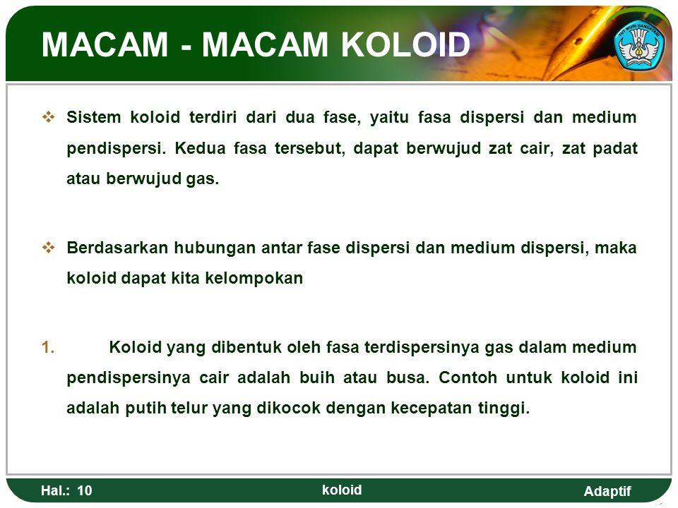 Adaptif MACAM - MACAM KOLOID  Sistem koloid terdiri dari dua fase, yaitu fasa dispersi dan medium pendispersi. Kedua fasa tersebut, dapat berwujud za