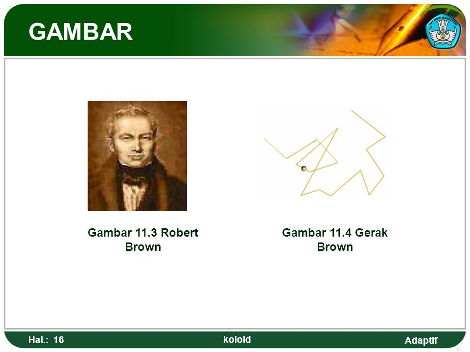 Adaptif GAMBAR Hal.: 16 koloid Gambar 11.3 Robert Brown Gambar 11.4 Gerak Brown