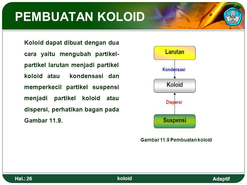 Adaptif PEMBUATAN KOLOID Koloid dapat dibuat dengan dua cara yaitu mengubah partikel- partikel larutan menjadi partikel koloid atau kondensasi dan mem