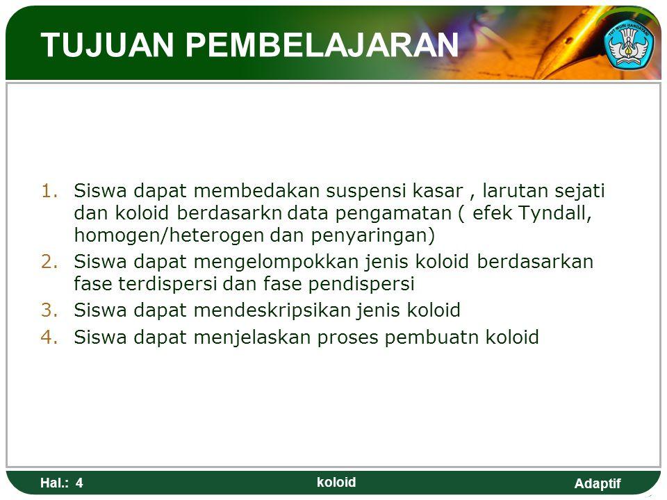 Adaptif AKHIR Terima Kasih Penyusun Evlin Suzanna P. S.Pd SMK Negeri 1 Balikpapan Hal.: 35 koloid