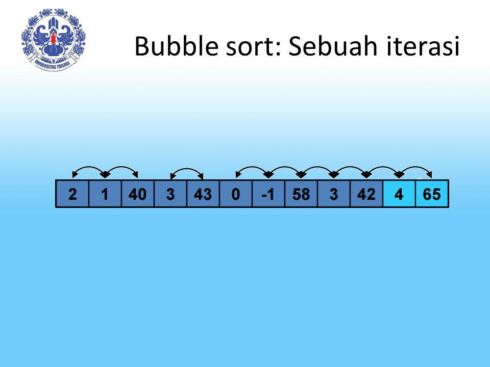 Bubble sort: Sebuah iterasi