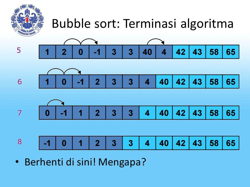 Bubble sort: Terminasi algoritma Berhenti di sini! Mengapa?