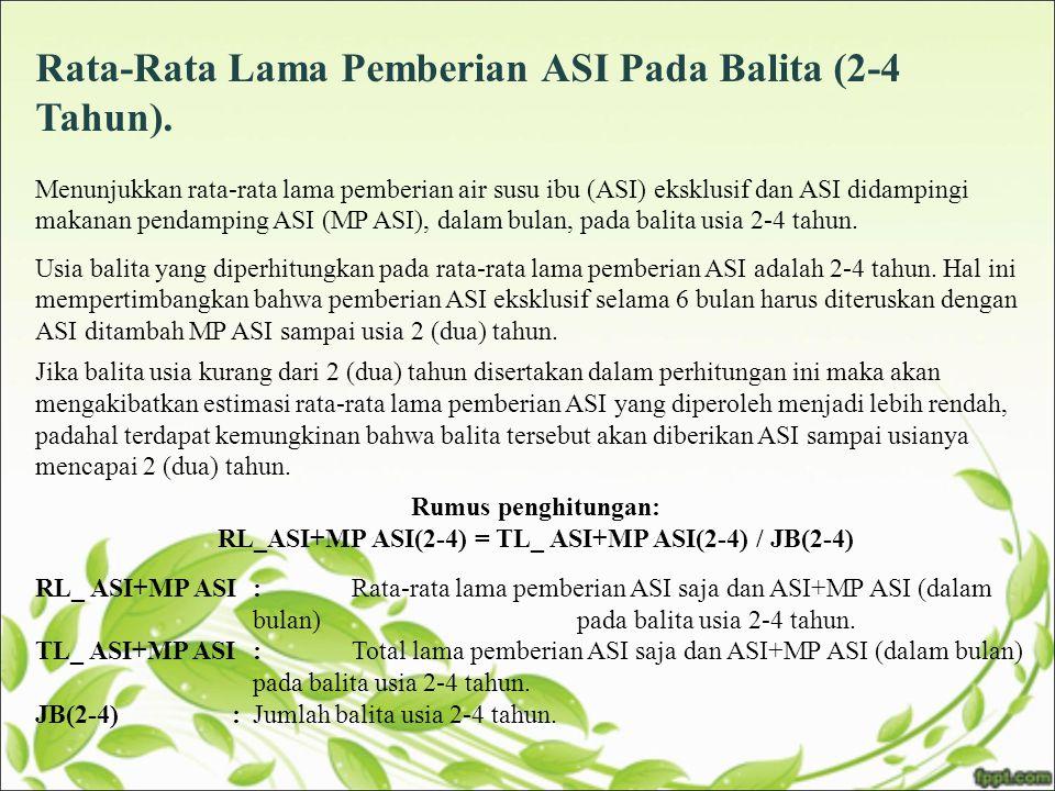 Rata-Rata Lama Pemberian ASI Pada Balita (2-4 Tahun). Menunjukkan rata-rata lama pemberian air susu ibu (ASI) eksklusif dan ASI didampingi makanan pen
