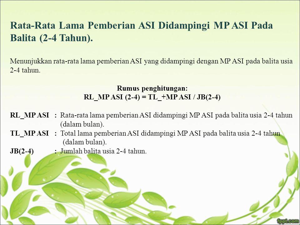 Rata-Rata Lama Pemberian ASI Didampingi MP ASI Pada Balita (2-4 Tahun). Menunjukkan rata-rata lama pemberian ASI yang didampingi dengan MP ASI pada ba