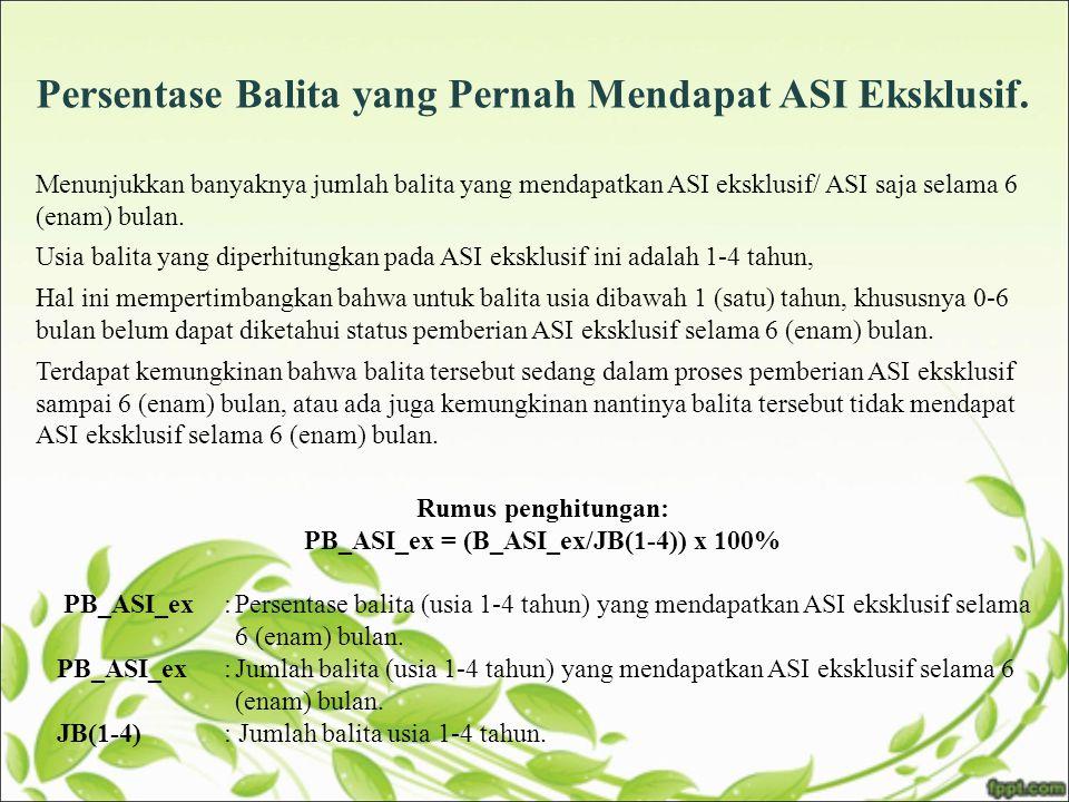 Persentase Balita yang Pernah Mendapat ASI Eksklusif.
