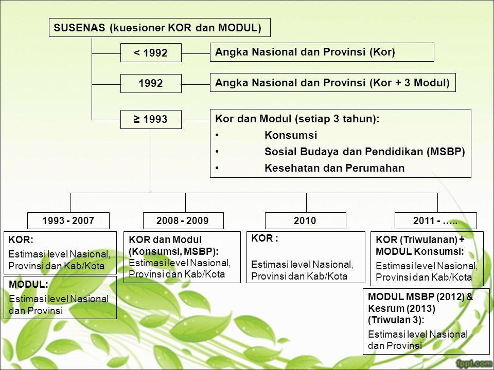 SUSENAS (kuesioner KOR dan MODUL) < 1992 Angka Nasional dan Provinsi (Kor) ≥ 1993 Kor dan Modul (setiap 3 tahun): Konsumsi Sosial Budaya dan Pendidika
