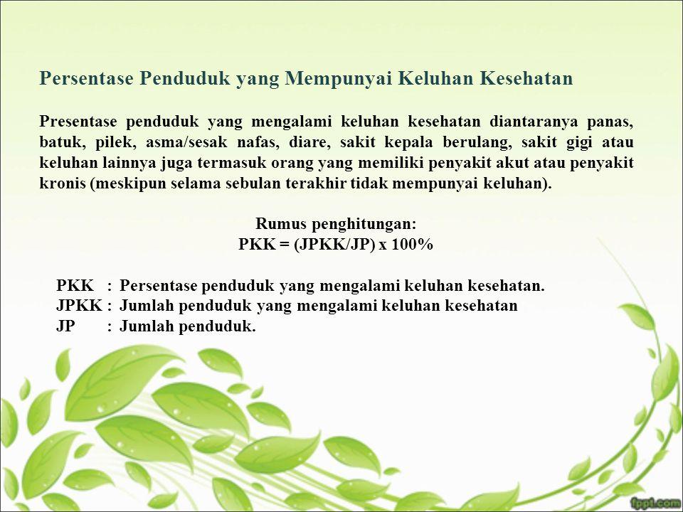 Presentase PUS Pemakai KB Tertentu/Contraceptive Mix.