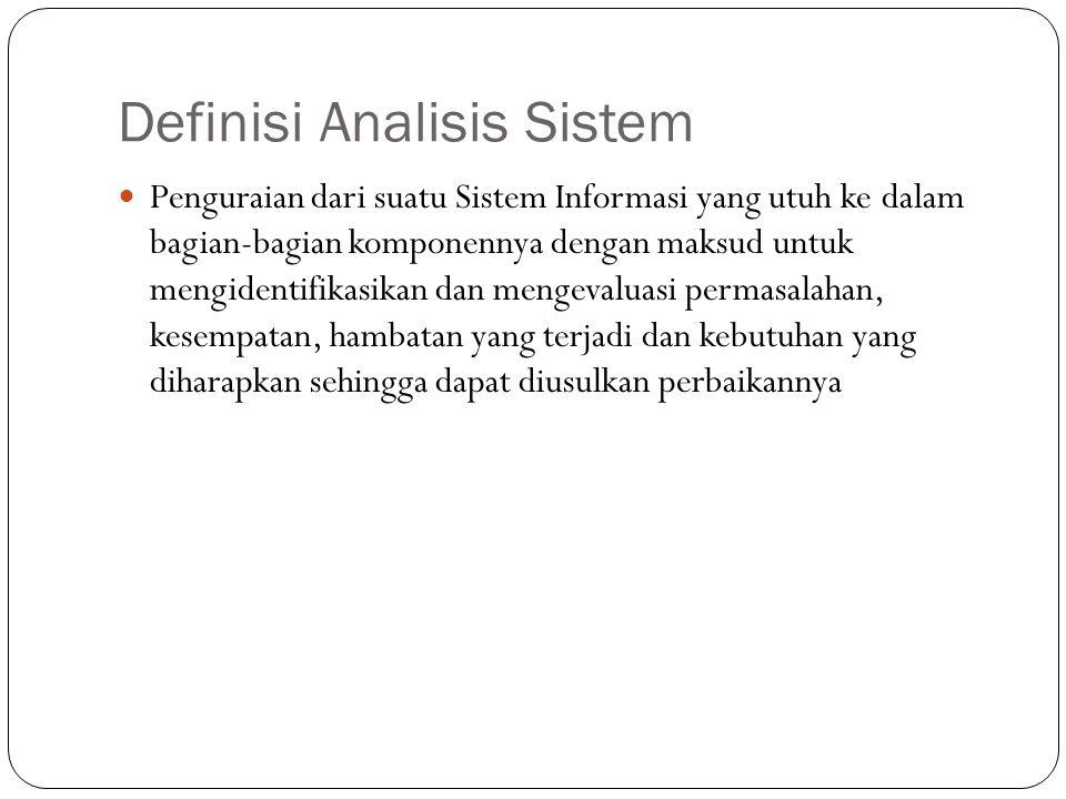 Analisis Kebutuhan Data yang dibutuhkan Data yang dibutuhkan dalam pengembangan Sistem Informasi ini adalah : Data Pasien : nama pasien, alamat, jenis kelamin, tanggal lahir, agama, golongan darah.