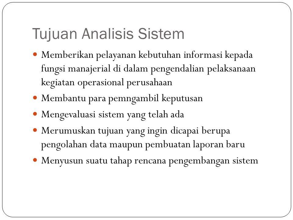 Langkah-langkah 1.Mengidentifikasi masalah – Mengidentifikasi penyebab masalah 2.