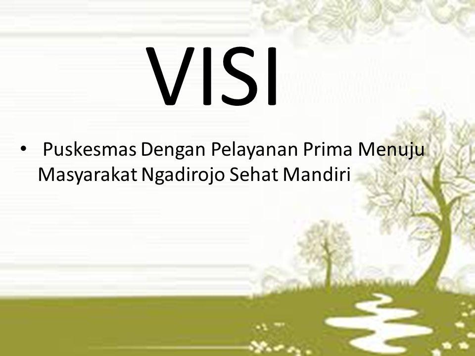 VISI Puskesmas Dengan Pelayanan Prima Menuju Masyarakat Ngadirojo Sehat Mandiri