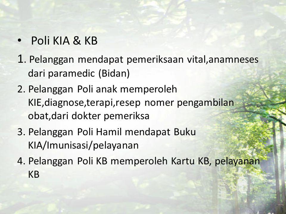 Poli KIA & KB 1. Pelanggan mendapat pemeriksaan vital,anamneses dari paramedic (Bidan) 2. Pelanggan Poli anak memperoleh KIE,diagnose,terapi,resep nom