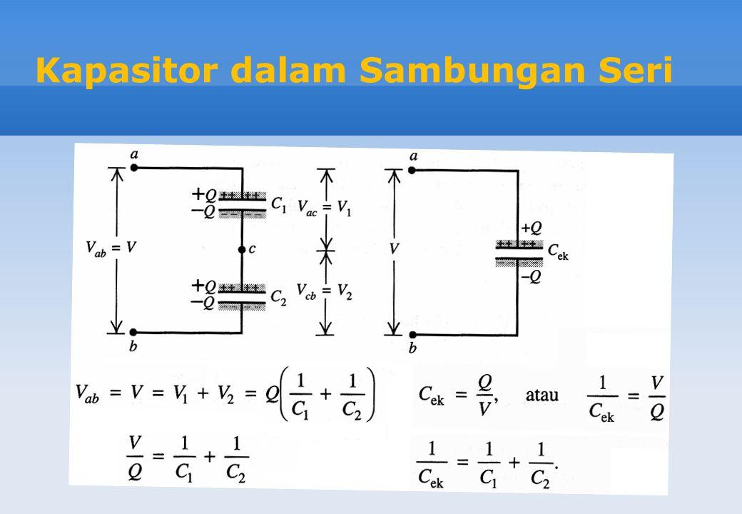 Penyelesaian Soal #2 b) Q = CV ab = (3,54 x 10 -9 C/V)(1 x 10 -4 V) = 3,54 x 10 -5 C Muatan pada kapasitor itu adalah +3,54 x 10 -5 C dan -3,54 x 10 -
