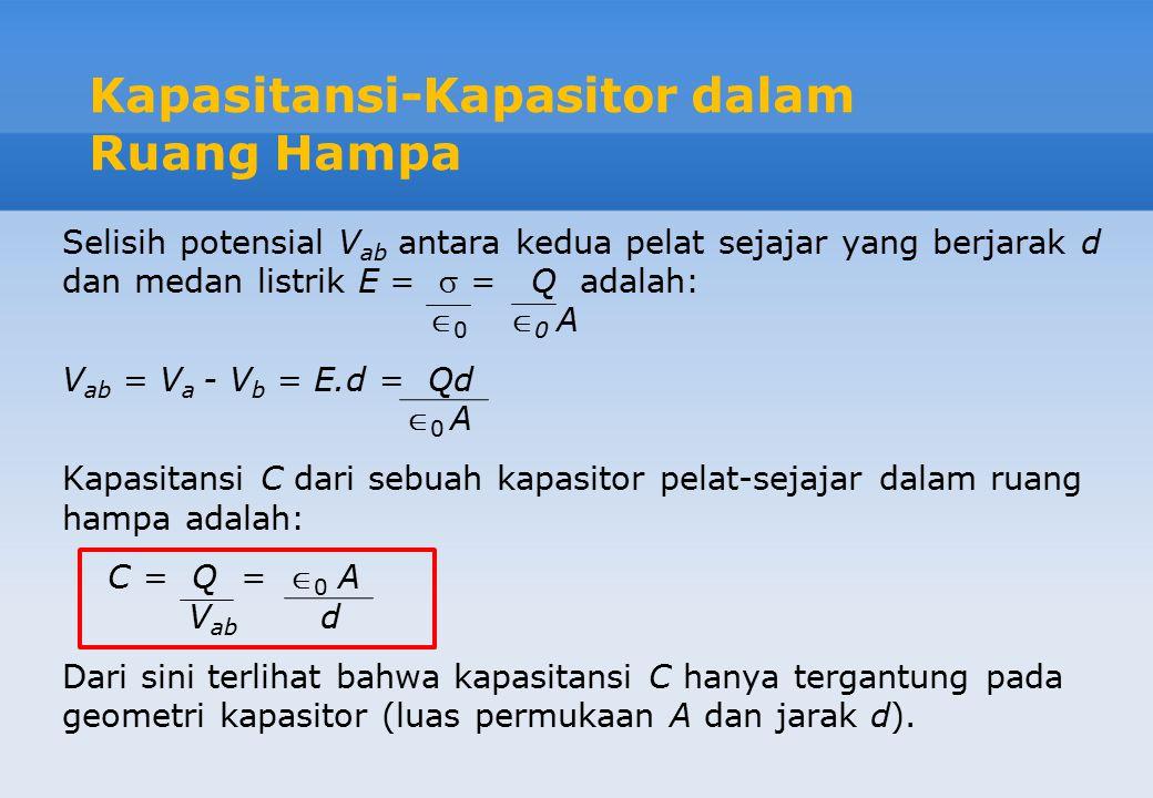 Kerapatan Energi Listrik dalam Ruang Hampa Energi potensial dalam kapasitor dapat dianggap sebagai sesuatu yang tersimpan dalam medan listrik di antara konduktor-konduktor tersebut; kerapatan energi u (energi per satuan volume) adalah u = ½ CV 2 A d Dari persamaan C =  0 A/d dan persamaan V ab = Ed, maka faktor geometri A dan d saling meniadakan, sehingga u = ½  0 E 2 Persamaan ini berlaku pula untuk kapasitor dan sebarang konfigurasi medan listrik dalam ruang hampa.