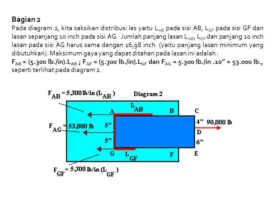 Bagian 2 Pada diagram 2, kita saksikan distribusi las yaitu L AB pada sisi AB, L GF pada sisi GF dan lasan sepanjang 10 inch pada sisi AG. Jumlah panj