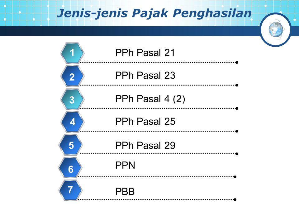 Jenis-jenis Pajak Penghasilan PPh Pasal 21 2 PPh Pasal 23 2 PPh Pasal 4 (2) 3 PPh Pasal 25 4 PPh Pasal 29 PPN PBB 1 3 5 4 6 7