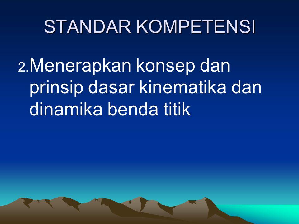 STANDAR KOMPETENSI 2. Menerapkan konsep dan prinsip dasar kinematika dan dinamika benda titik