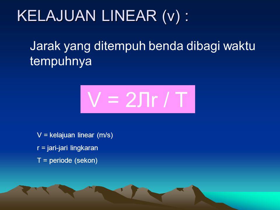 KELAJUAN LINEAR (v) : Jarak yang ditempuh benda dibagi waktu tempuhnya V = 2Лr / T V = kelajuan linear (m/s) r = jari-jari lingkaran T = periode (sekon)