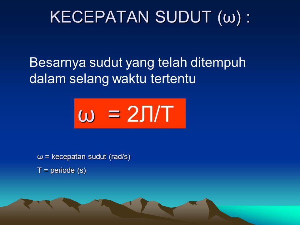 KECEPATAN SUDUT (ω) : Besarnya sudut yang telah ditempuh dalam selang waktu tertentu ω = ω = 2Л/T ω = kecepatan sudut (rad/s) T = periode (s)
