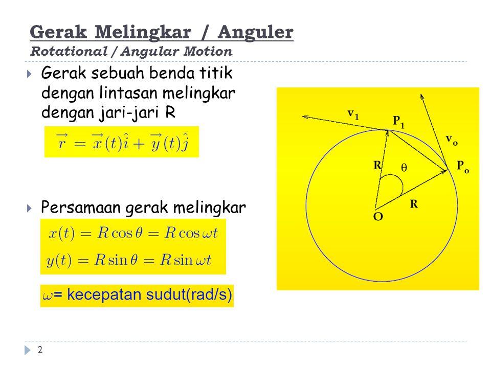 Gerak Melingkar / Anguler Rotational / Angular Motion 2  Gerak sebuah benda titik dengan lintasan melingkar dengan jari-jari R  Persamaan gerak meli