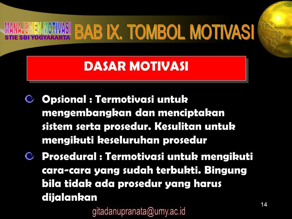 14 DASAR MOTIVASI Opsional : Termotivasi untuk mengembangkan dan menciptakan sistem serta prosedur. Kesulitan untuk mengikuti keseluruhan prosedur Pro