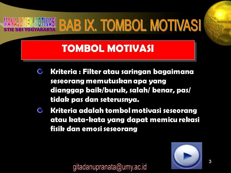 3 TOMBOL MOTIVASI Kriteria : Filter atau saringan bagaimana seseorang memutuskan apa yang dianggap baik/buruk, salah/ benar, pas/ tidak pas dan seteru