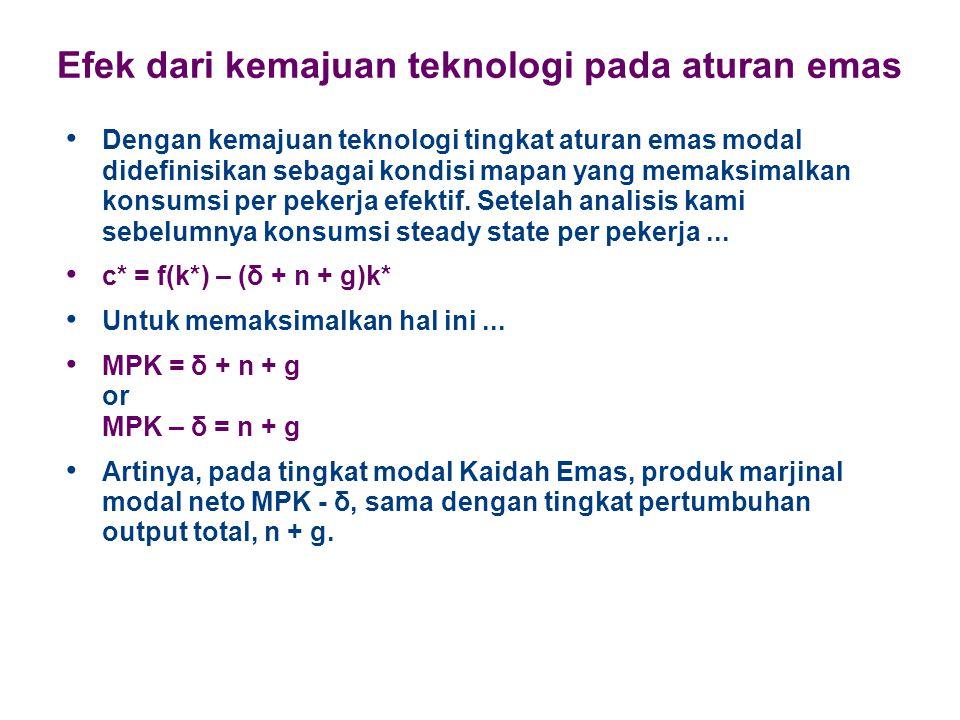 Efek dari kemajuan teknologi pada aturan emas Dengan kemajuan teknologi tingkat aturan emas modal didefinisikan sebagai kondisi mapan yang memaksimalk