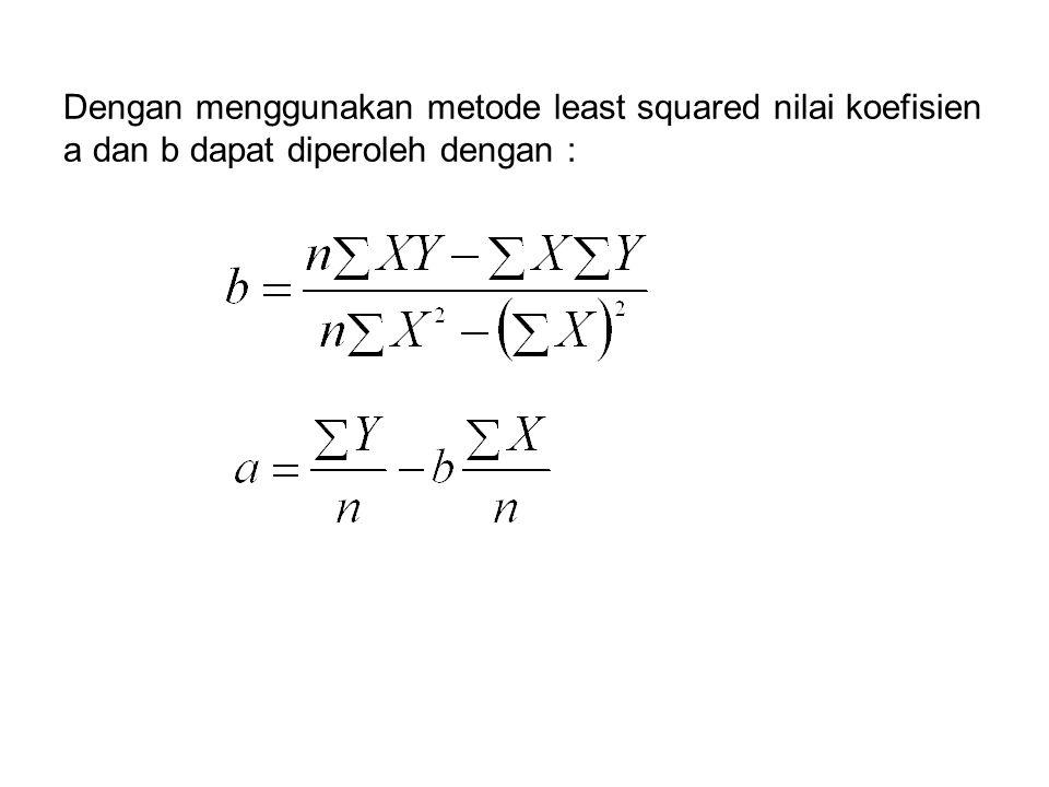 Dengan menggunakan metode least squared nilai koefisien a dan b dapat diperoleh dengan :