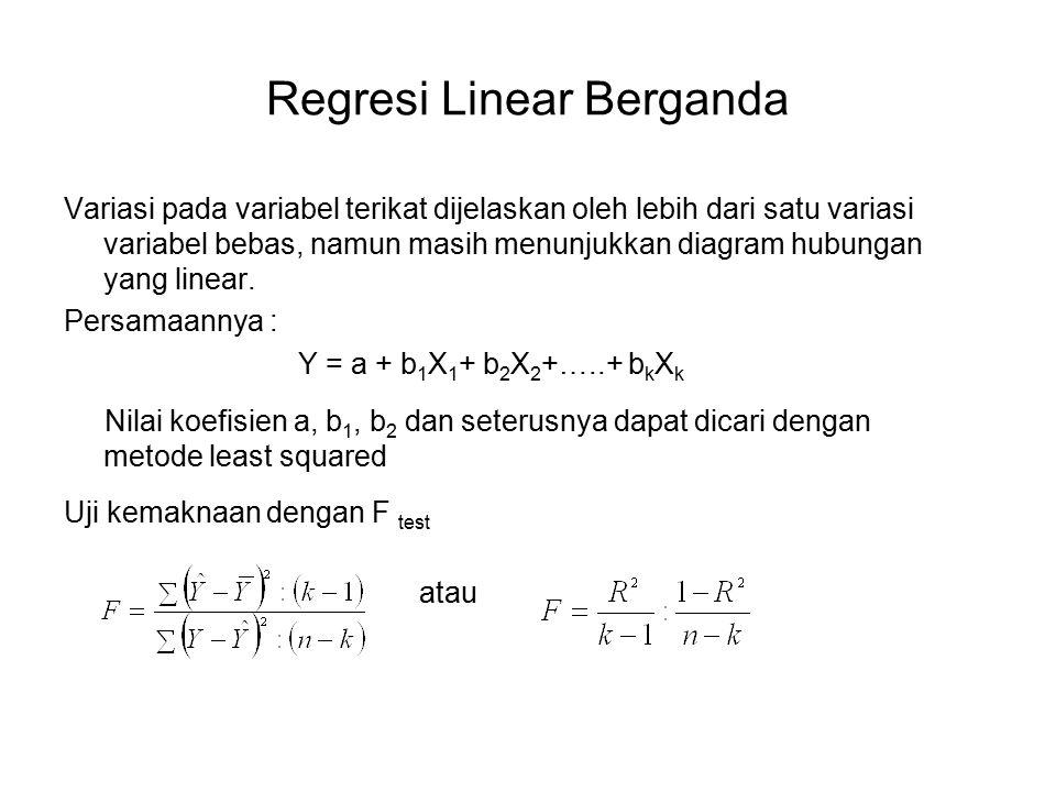 Regresi Linear Berganda Variasi pada variabel terikat dijelaskan oleh lebih dari satu variasi variabel bebas, namun masih menunjukkan diagram hubungan