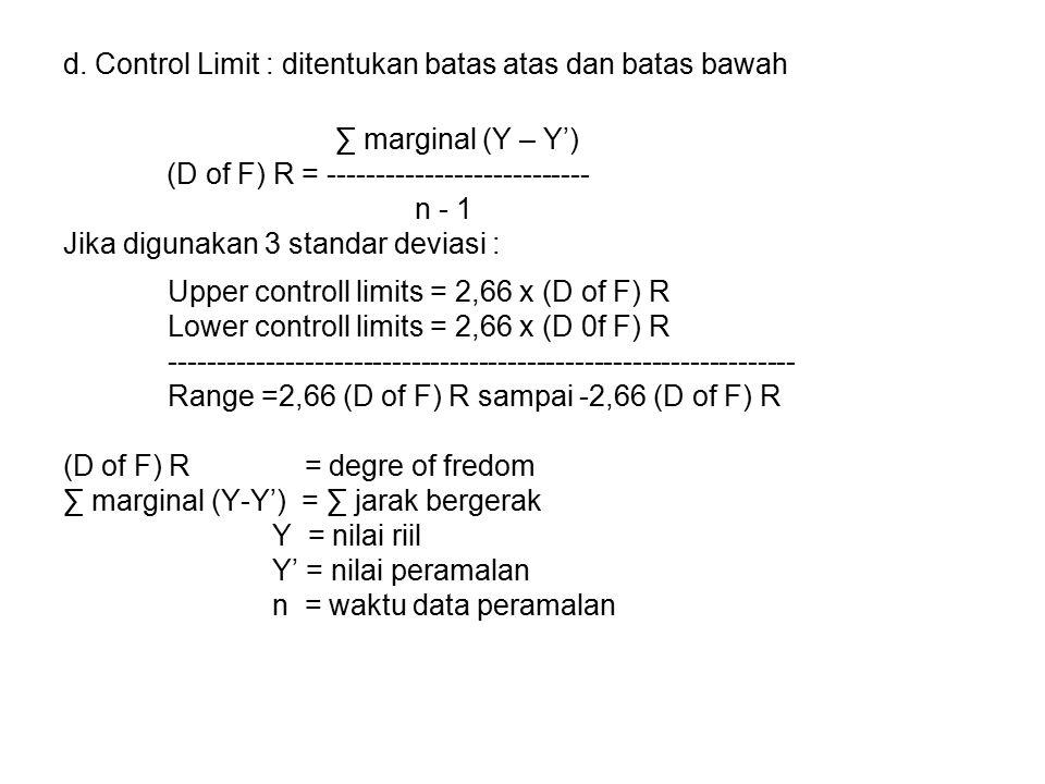 d. Control Limit : ditentukan batas atas dan batas bawah ∑ marginal (Y – Y') (D of F) R = --------------------------- n - 1 Jika digunakan 3 standar d