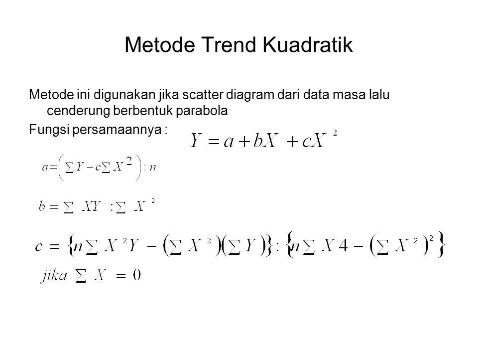 Metode Trend Kuadratik Metode ini digunakan jika scatter diagram dari data masa lalu cenderung berbentuk parabola Fungsi persamaannya :