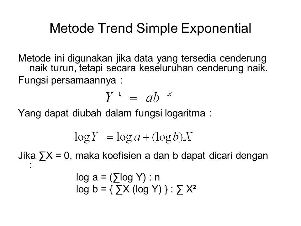Metode Trend Simple Exponential Metode ini digunakan jika data yang tersedia cenderung naik turun, tetapi secara keseluruhan cenderung naik. Fungsi pe